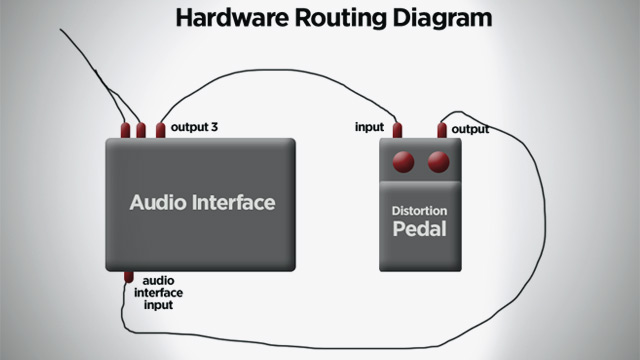 routingdiagram