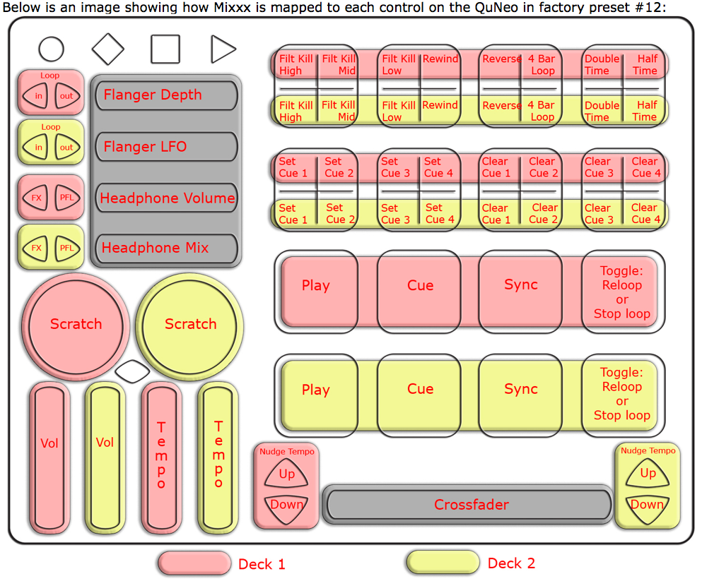 QuNeo's template layout for the free, open-source Mixxx DJ software