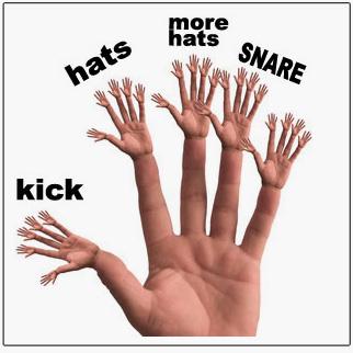 musiago-hand-diagram