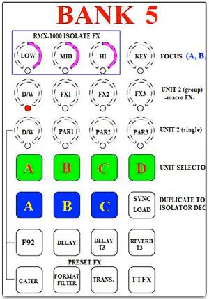 bank-5-layout-isolator-effects