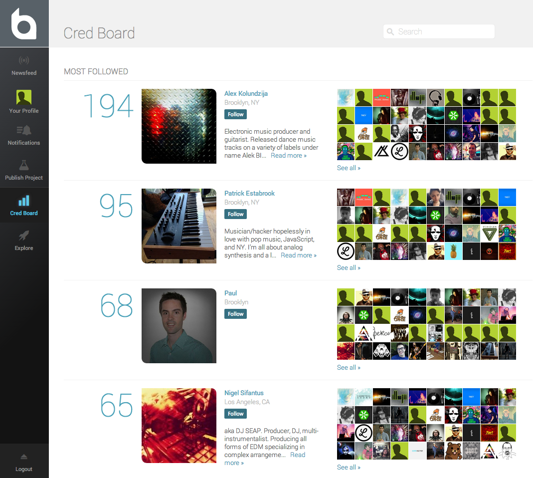 The Cred Board on Blend.io