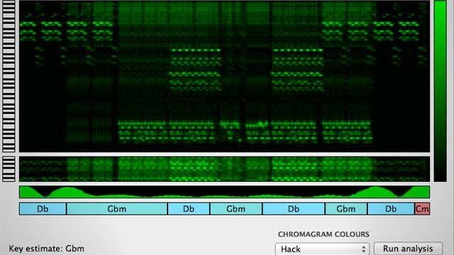 Keyfinder's extensive detailed analysis screen.
